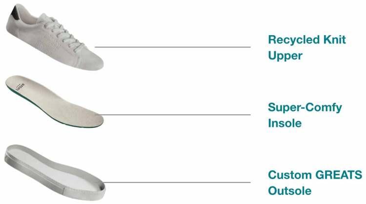 Greats Royale Knit Sneaker Construction
