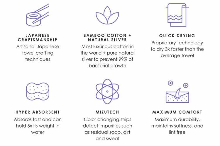 mizu features and benefits