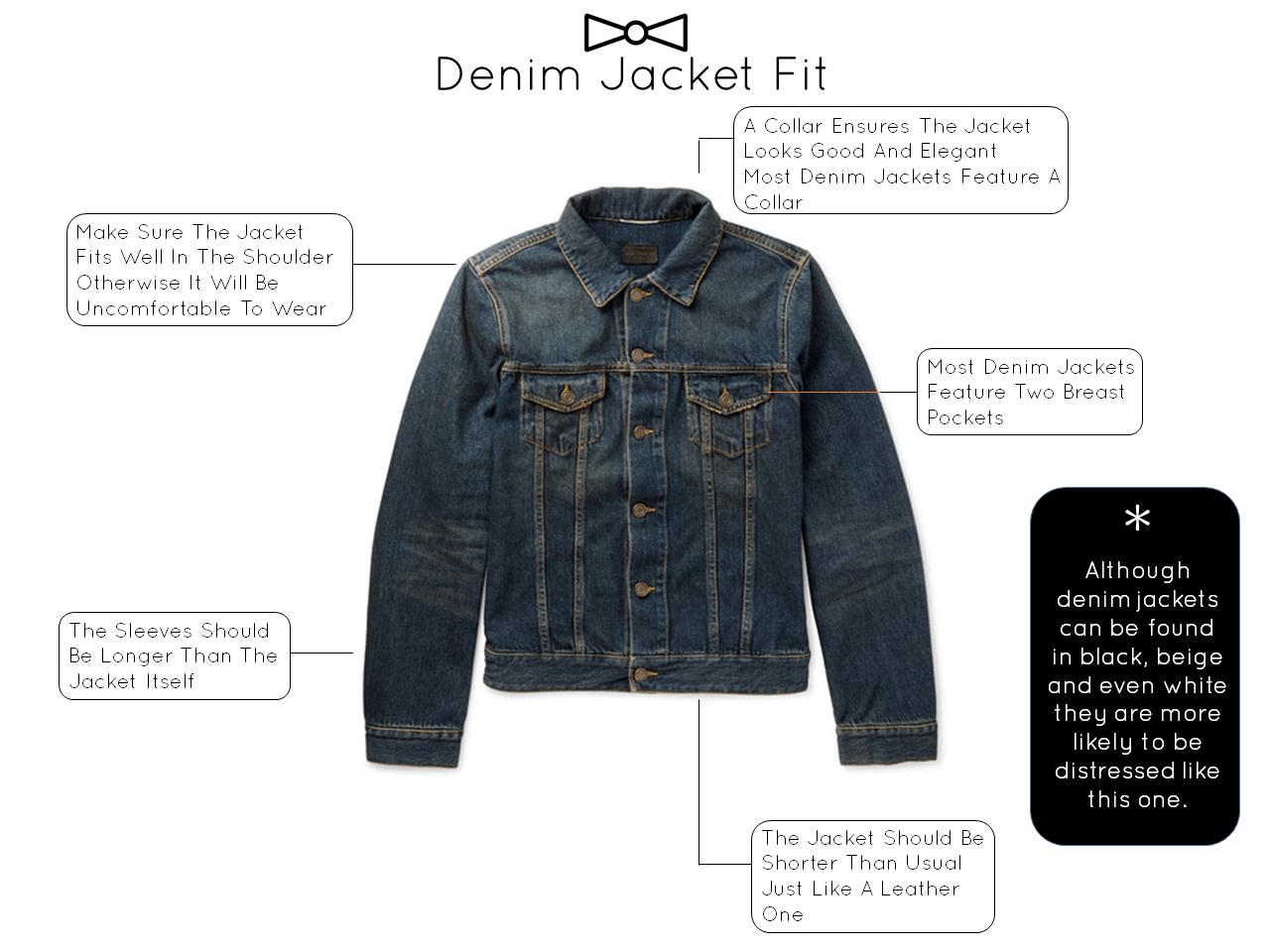 Denim Jacket Fit.png