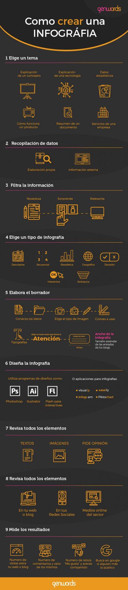 content marketing infografía