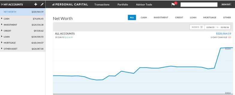 December 2015 Personal Capital Screenshot