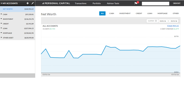 Personal Capital Screenshot March 2016