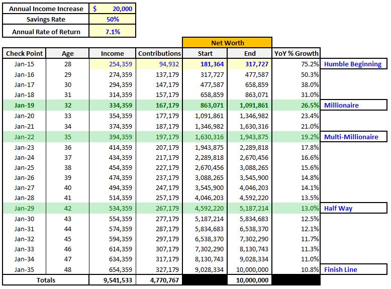 Updated 10M Blueprint (6-25-16)