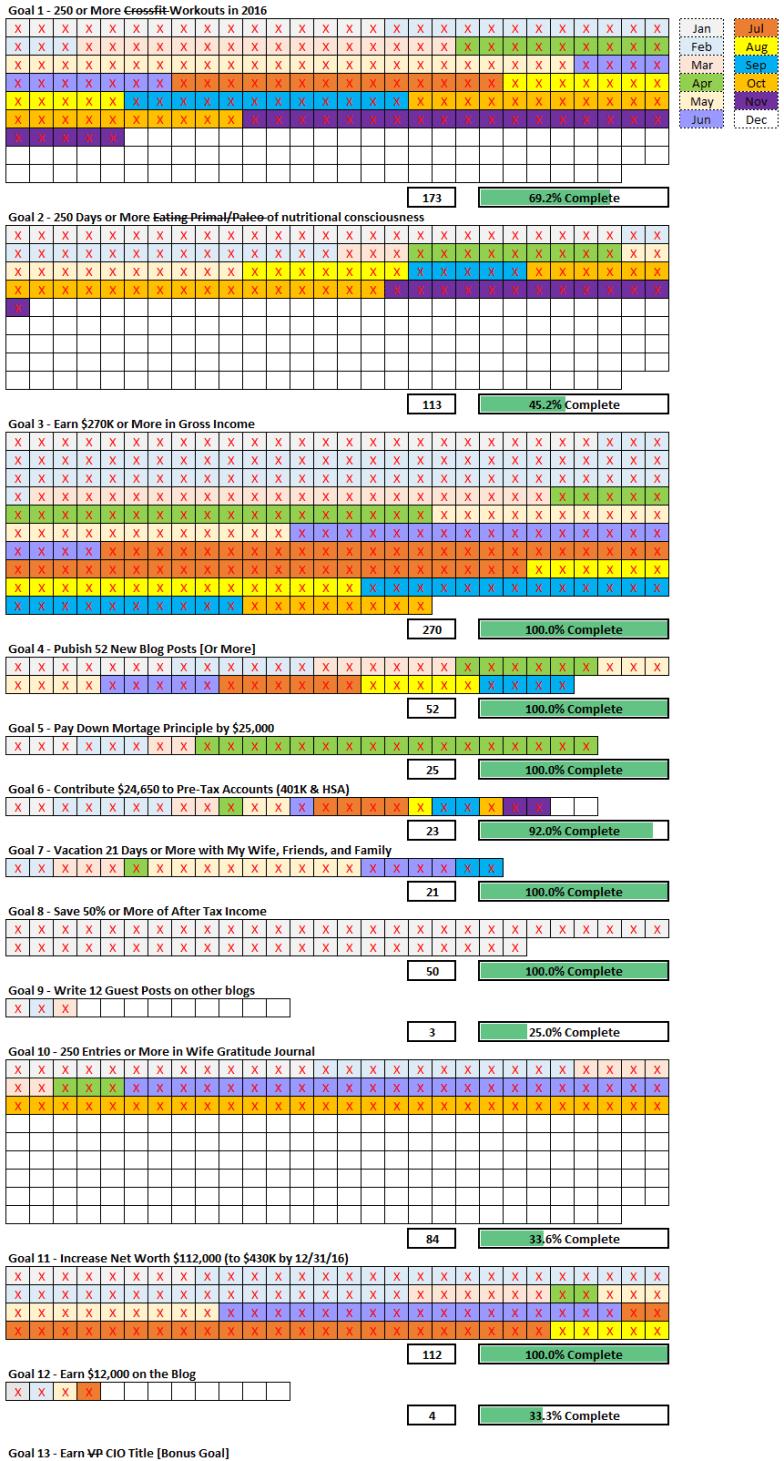 november-2016-goal-check