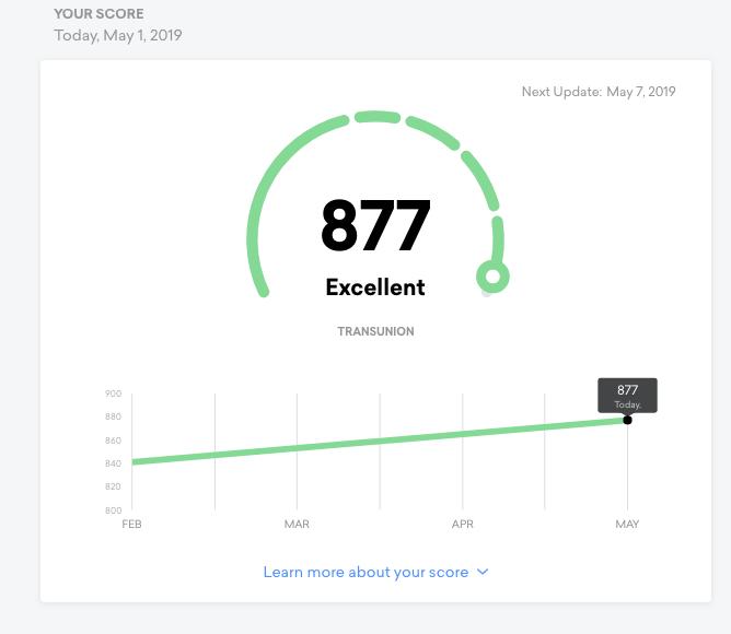 does checking your credit score on credit karma hurt you микрозайм первый займ бесплатно
