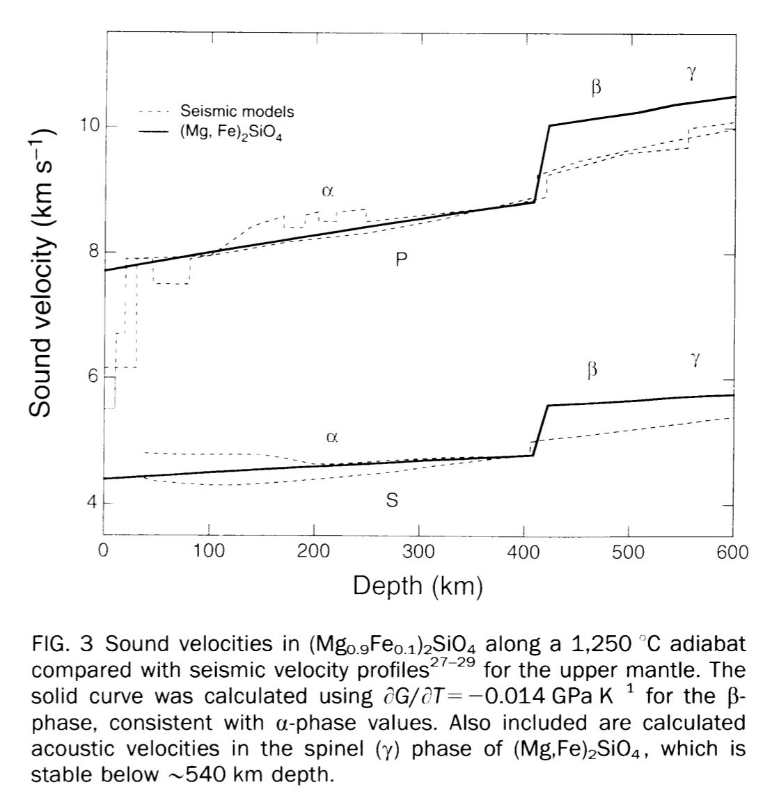 hight resolution of compare the prem to the more detailed profile in the duffy paper