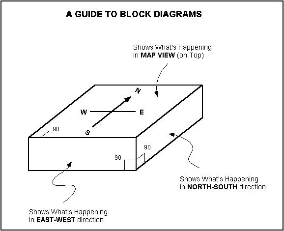 strike slip fault block diagram stage areas structural geology lab page 8 guide to diagrams