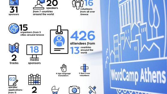 WordCamp Athens 2016: Μια Ανακεφαλαίωση & Recap by WPGreece