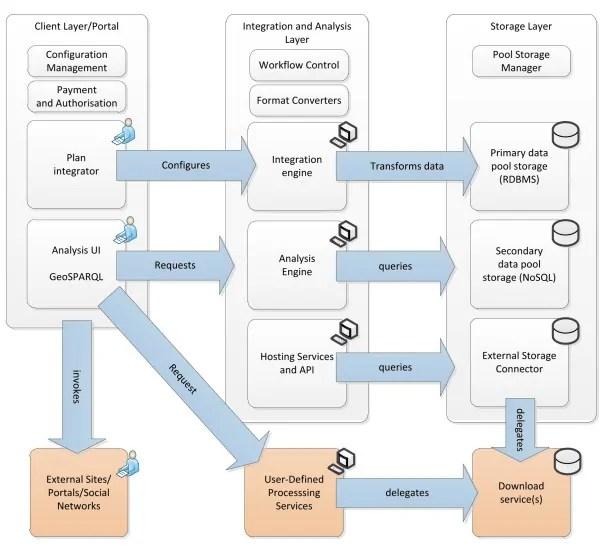 geobusiness-magazine-plan4business-komponenty-platformy