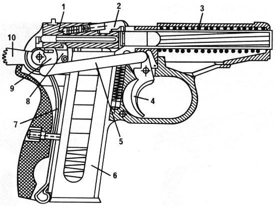 Exploded views of guns/Szetszedett fegyverek