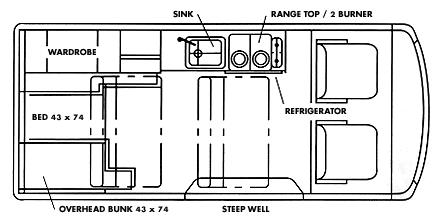 Eurovan Interior Dimensions Billingsblessingbags Org