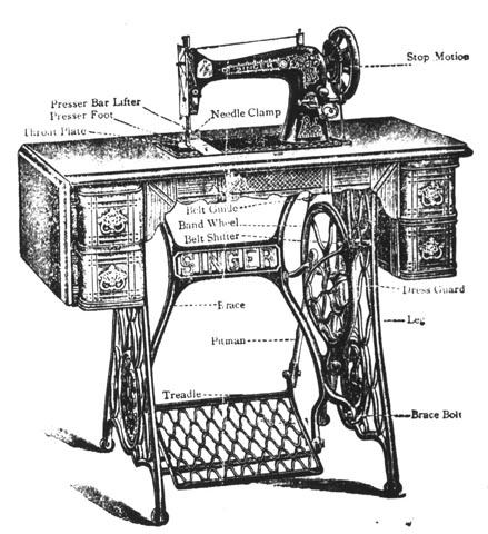 Engraving of a Model 27 with various parts labeled