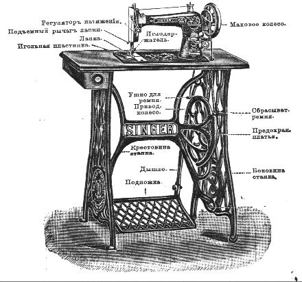 Singer Model 27 in Simple Treadle Stand (Courtesy of Mary