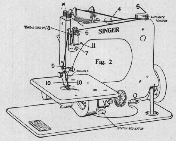From Old Singer Sewing Machine Diagrams : 39 Wiring