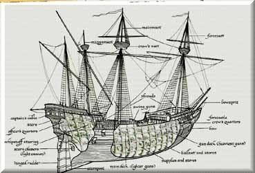 Warship plan