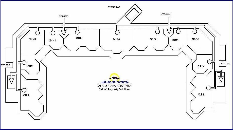 Salem Fifth Wheel Trailer Wiring Diagram Fifth Wheel