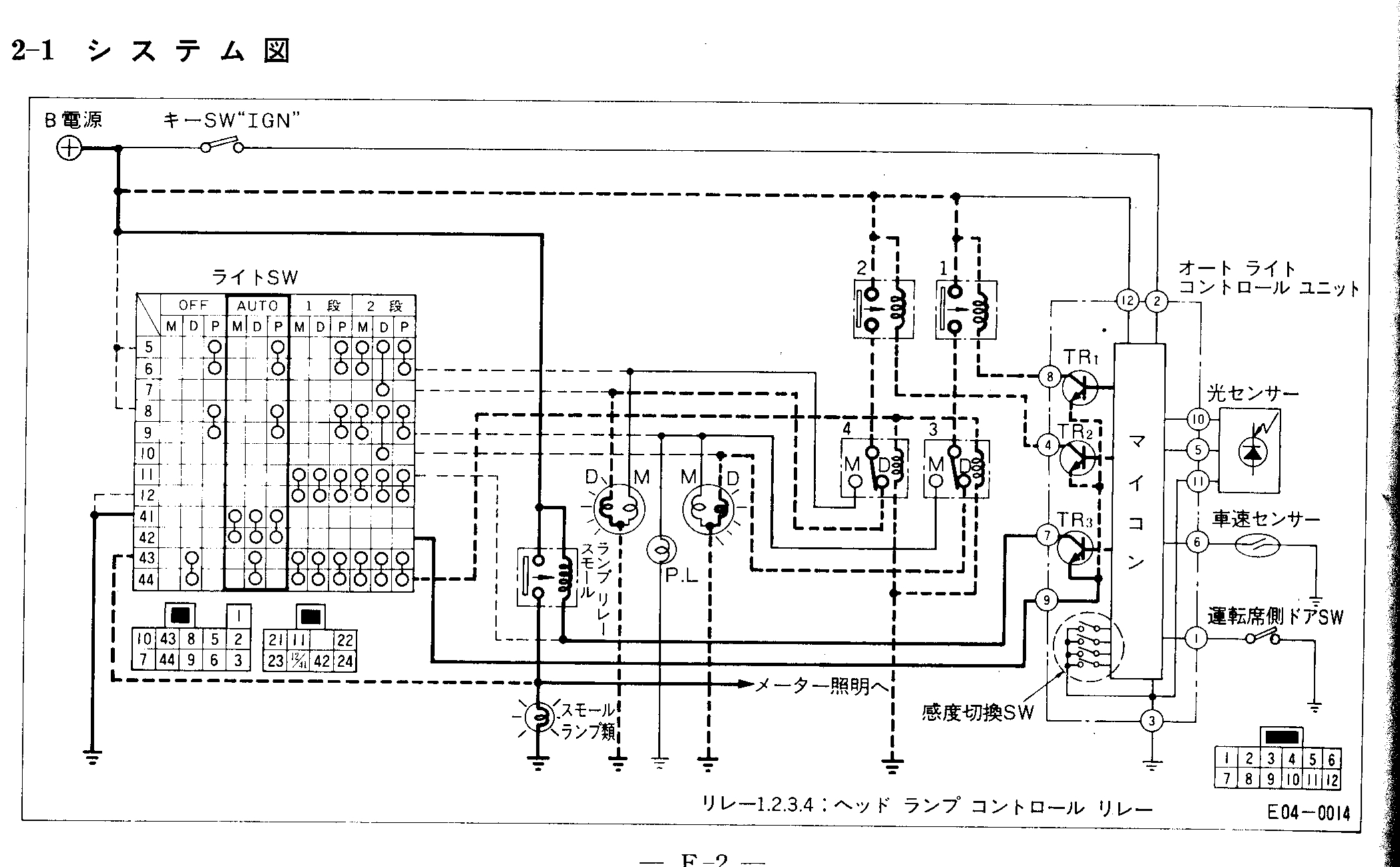 1993 Nissan 300zx Turbo Engine Wiring Diagram. Nissan
