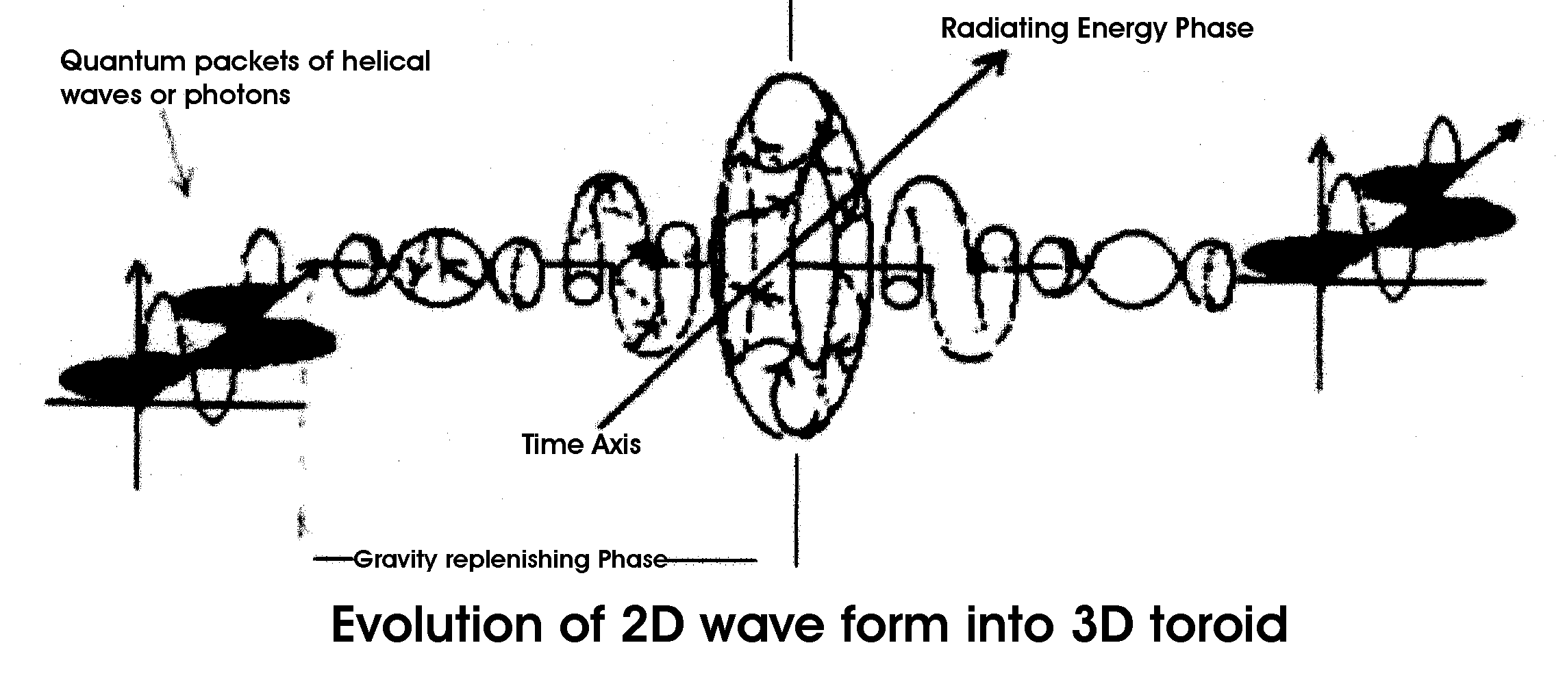 Atomic Vortices