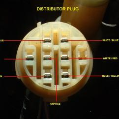 Vtec Oil Pressure Switch Wiring Diagram Can Am Atv Parts Swap History
