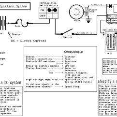 6 Pin Ac Cdi Wiring Diagram Fender Vintage Noiseless Electricity