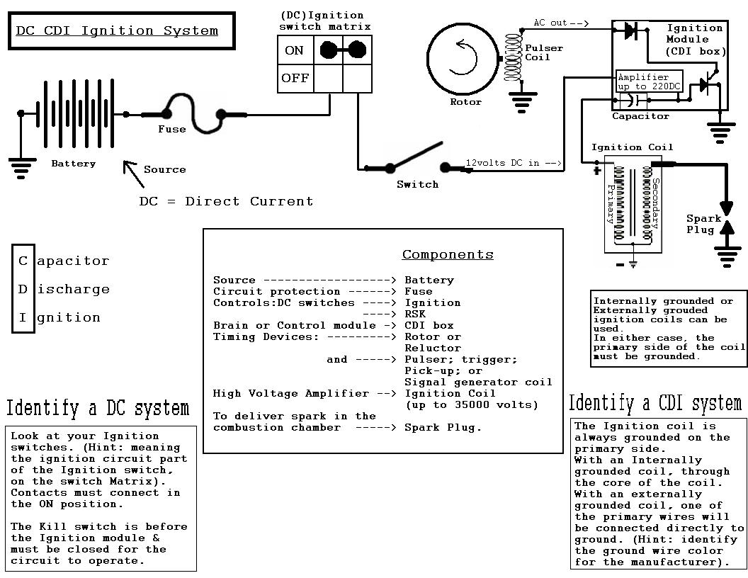 honda motorcycle wiring diagram symbols usb to rca electricity