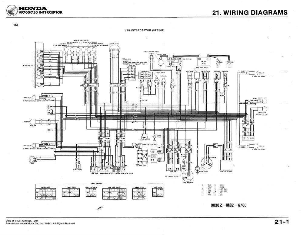 medium resolution of vf750 wiring diagram simple wiring schema sport honda vf750 vf750 wiring diagram