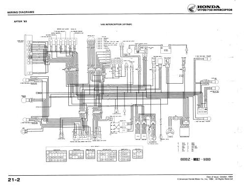 small resolution of vf wiring diagram 17 wiring diagram images wiring magna vf750 magna vf750