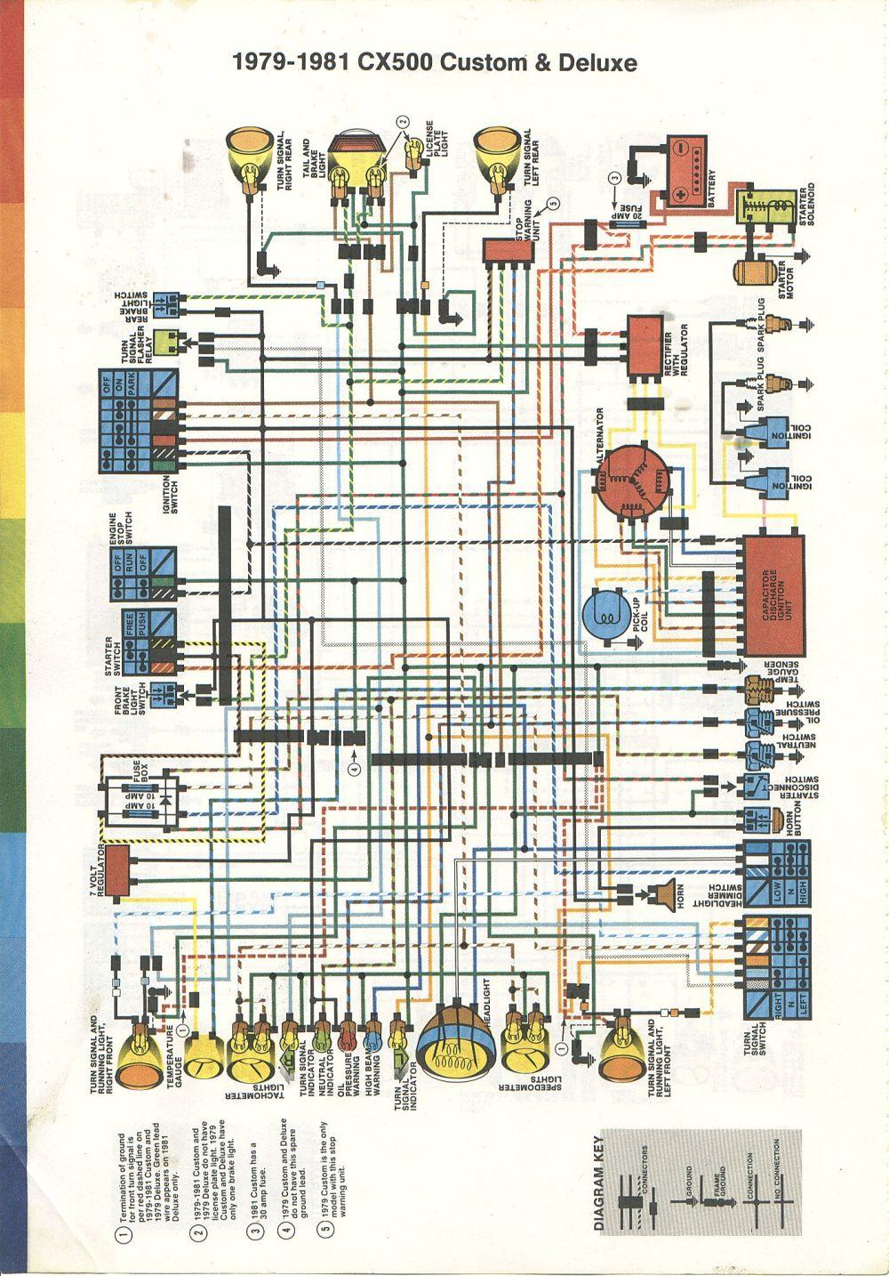 medium resolution of honda cx500 wiring diagram wiring diagrams favorites 1981 honda cx500 custom wiring diagram