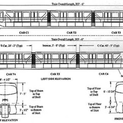 New York City Subway Diagram Sense Of Touch Scaled Drawings Various Commuter, Metro, Light Rail, & Monorail Trains