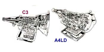 A4ld Automatic Transmission Diagrams. Wiring. Wiring