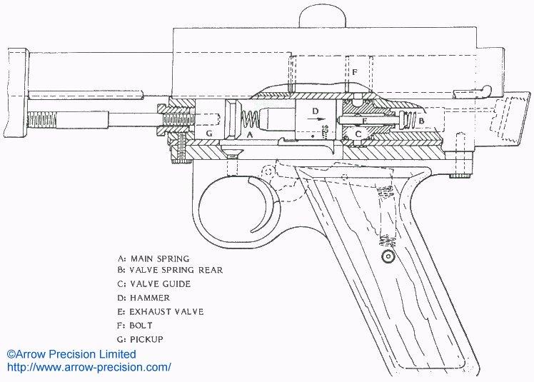 Sterling Diagrams & Parts List (Proline version)