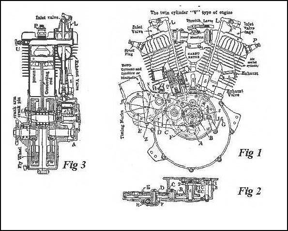 Shovelhead Clutch Diagram. Wiring. Wiring Diagram Images