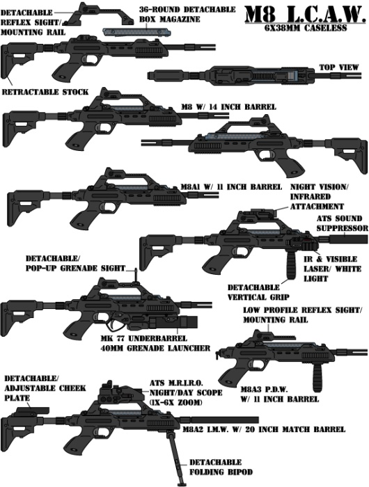 Weapons2