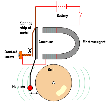 Simple Electric Bell Circuit Diagram Electric Bell Project Wiring