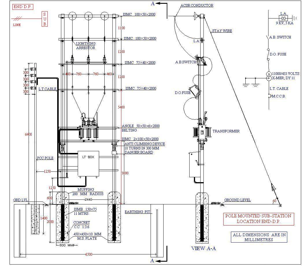 Substation Line Diagram MCC Line Diagram ~ Elsavadorla