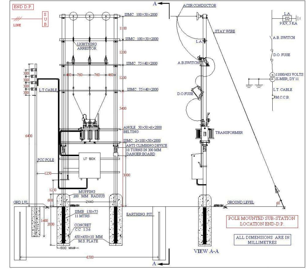 medium resolution of double ended substation diagram