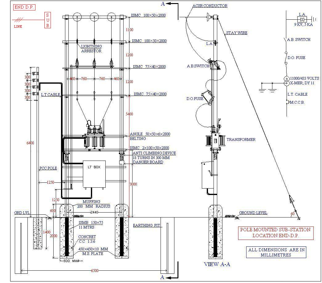 hight resolution of double ended substation diagram