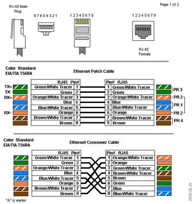 usb outlet wiring diagram netball pitch สาย utp คืออะไร