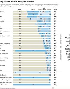 Religious diversity chart also the global spread of heterodox christianity geocurrents rh geocurrentsfo