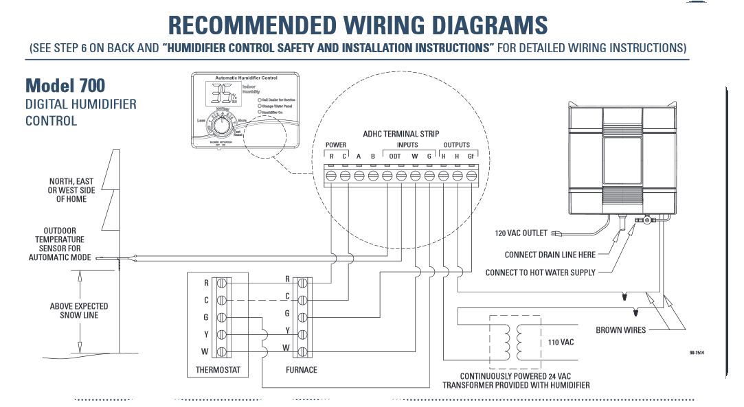 aprilaire 600 wiring diagram aprilaire 700 wiring diagram at gsmx.co