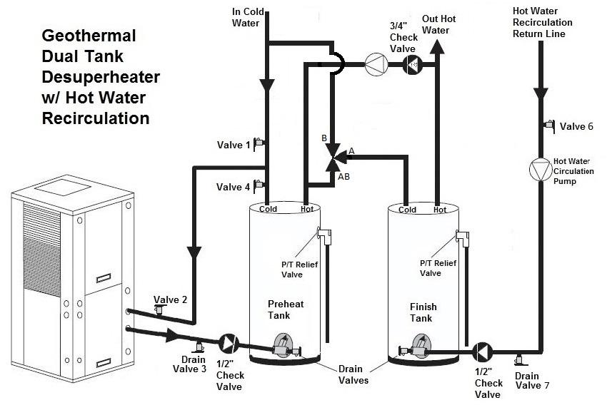 [DIAGRAM] Reverse Return Piping Diagram Geothermal