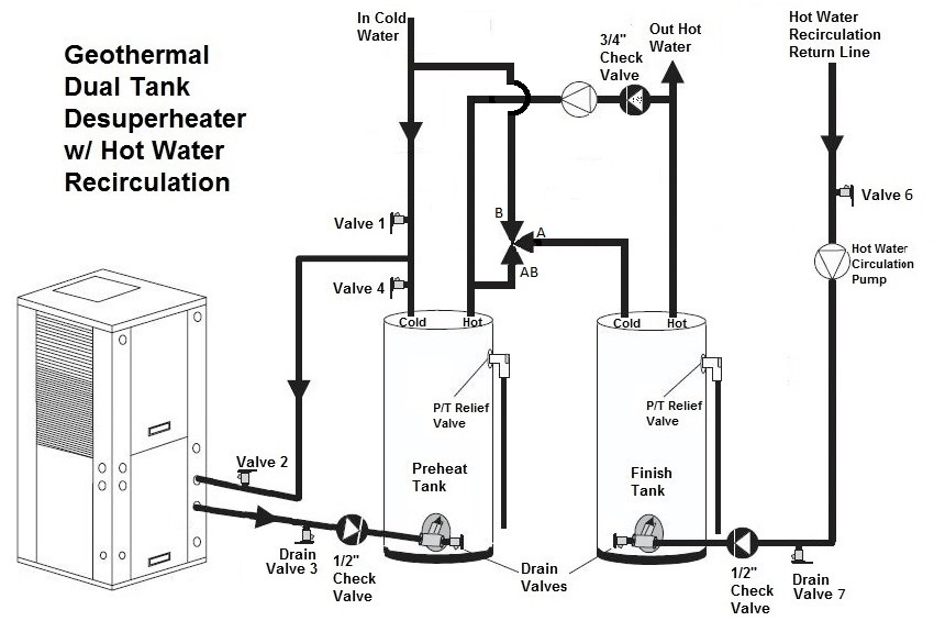 water to water geothermal piping diagram