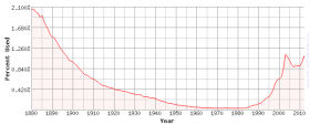 emma popularity