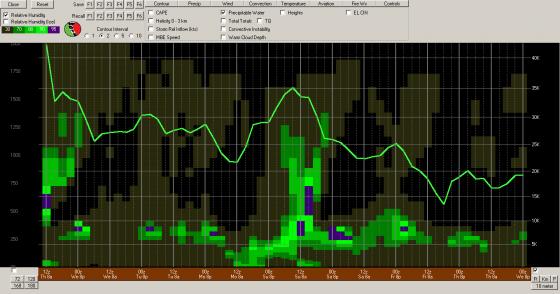 Screenshot-KBDL - GFS3 - BUFKIT Overview-1