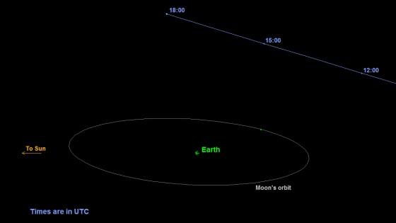 asteroid20151021-16