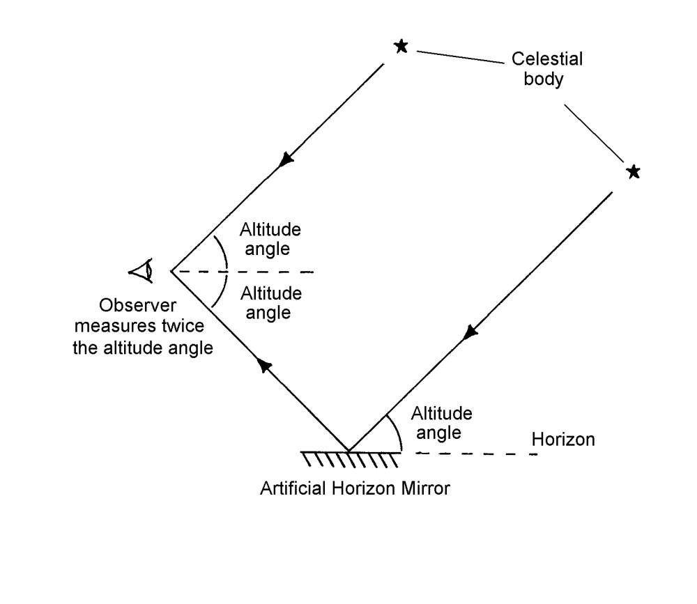 medium resolution of diagram of sextant