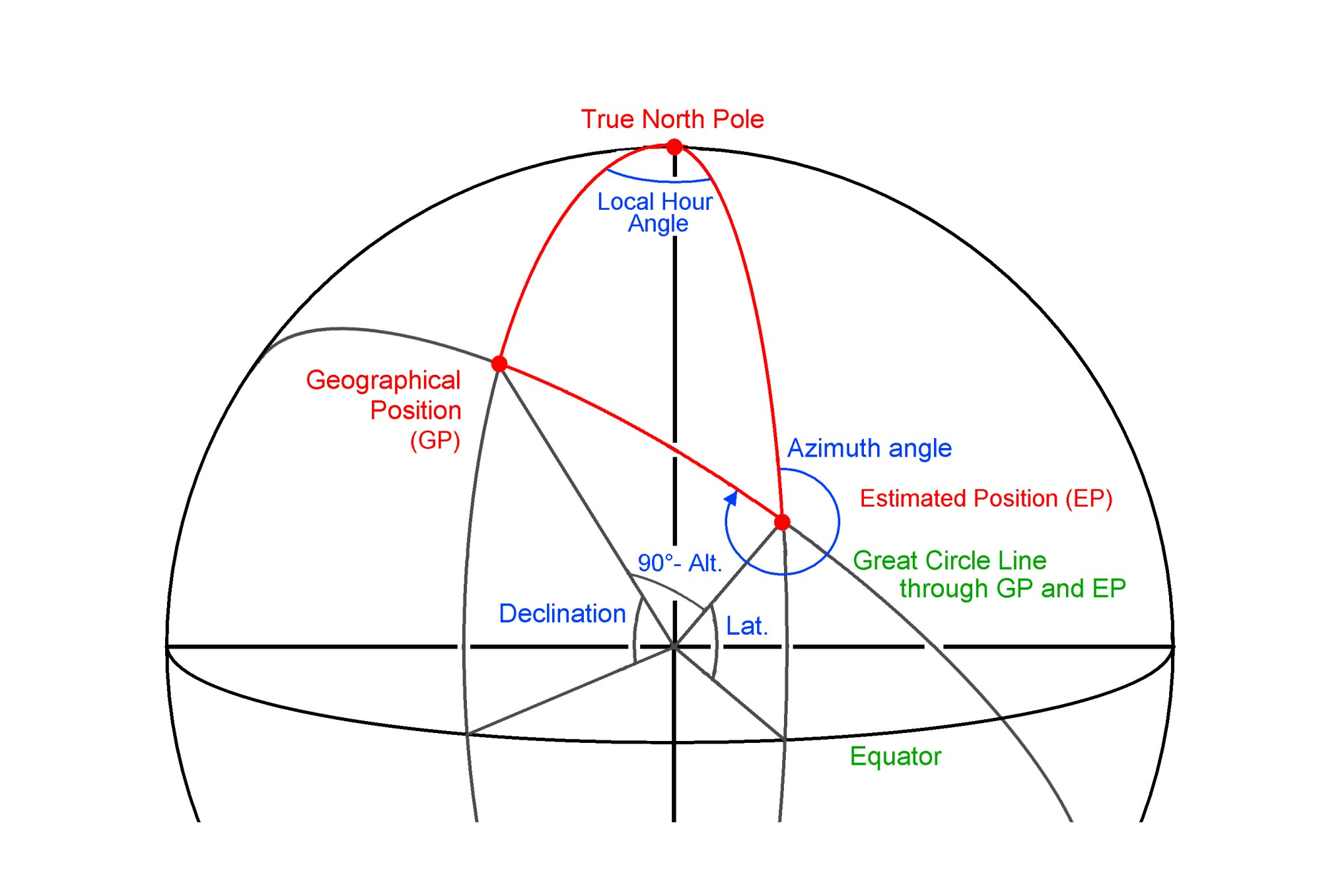 hight resolution of navigational triangle jpg 540858 bytes