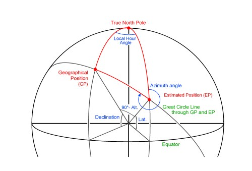 small resolution of navigational triangle jpg 540858 bytes