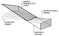 Proyectos de Ingeniería con AutoCAD Civil 3D