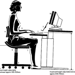 Posture Chair Uk Minnie Mouse Upholstered Australia Assess Your Working Environment — Ucl Department Of Geography